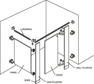 Bathroom Partition Layout & Assembly