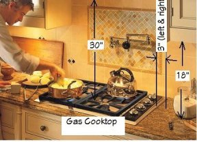 Gas cooktop fire clearances