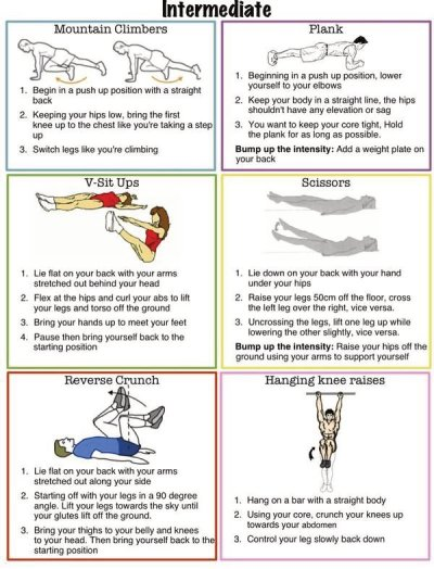 Ab Exercises, flat abs, Freak of Nature Fitness, Lose Weight, Strong Core, Your best workout