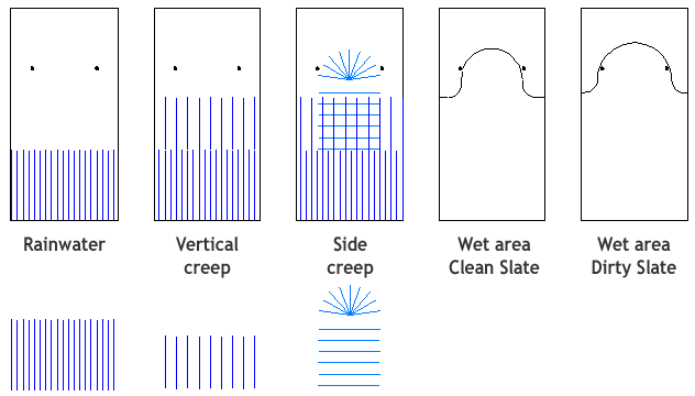 roof-tiles-diagram. Diagram showing effect of dirty slate when wet.
