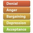 Bereavement, anger, depression